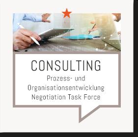 Heiko van Eckert - Top Deal Consulting - Heiko van Eckert - Top Deal Consulting - Consulting: Prozess- und Organisationsentwicklung